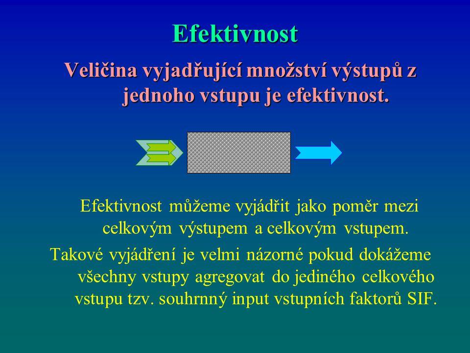 Efektivnost Veličina vyjadřující množství výstupů z jednoho vstupu je efektivnost. Efektivnost můžeme vyjádřit jako poměr mezi celkovým výstupem a cel