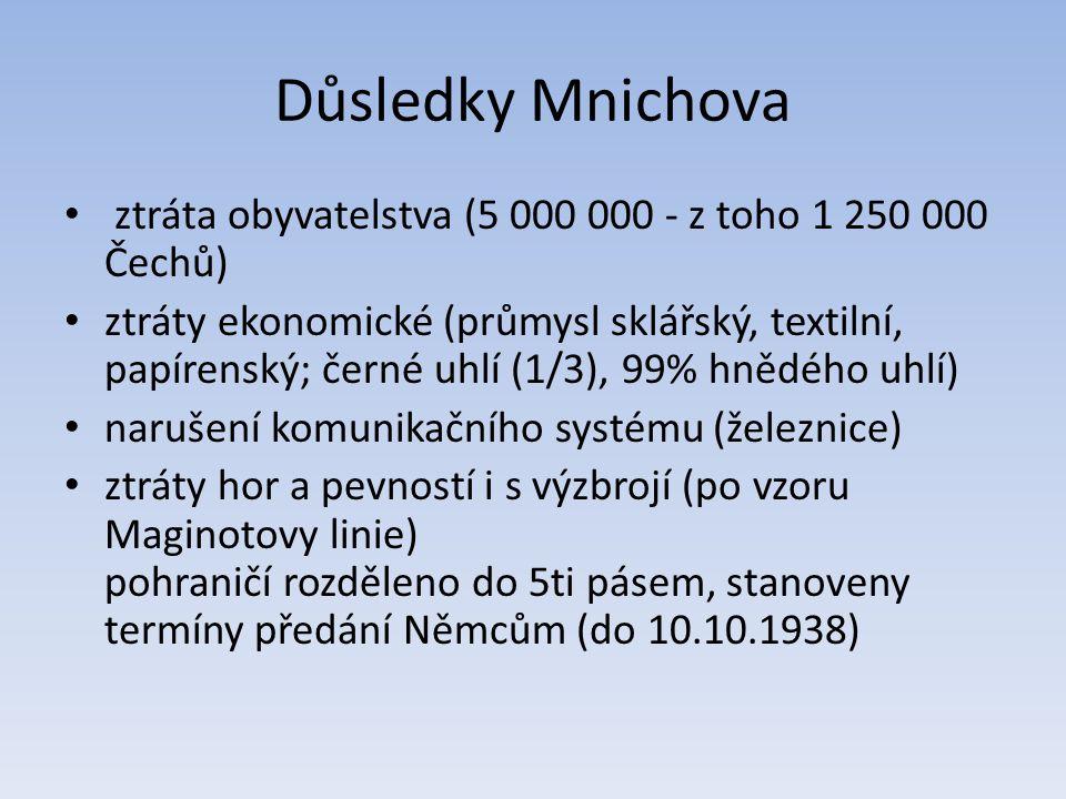 ztráta obyvatelstva (5 000 000 - z toho 1 250 000 Čechů) ztráty ekonomické (průmysl sklářský, textilní, papírenský; černé uhlí (1/3), 99% hnědého uhlí