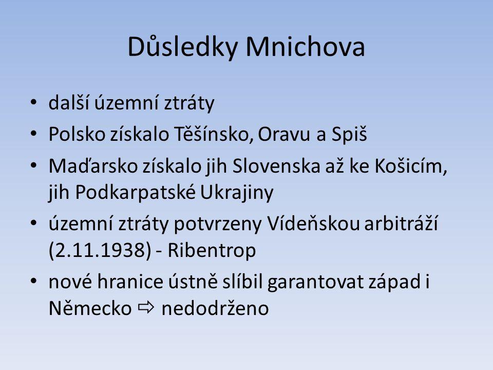 Důsledky Mnichova další územní ztráty Polsko získalo Těšínsko, Oravu a Spiš Maďarsko získalo jih Slovenska až ke Košicím, jih Podkarpatské Ukrajiny úz