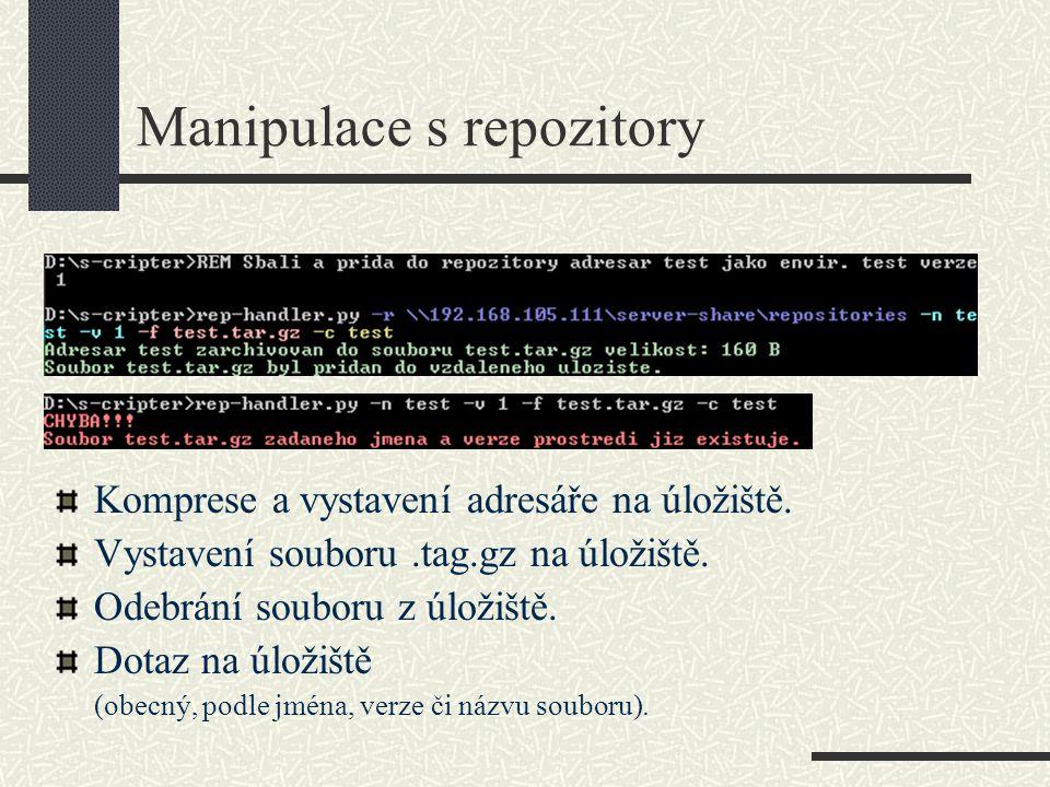 Manipulace s repozitory Komprese a vystavení adresáře na úložiště.