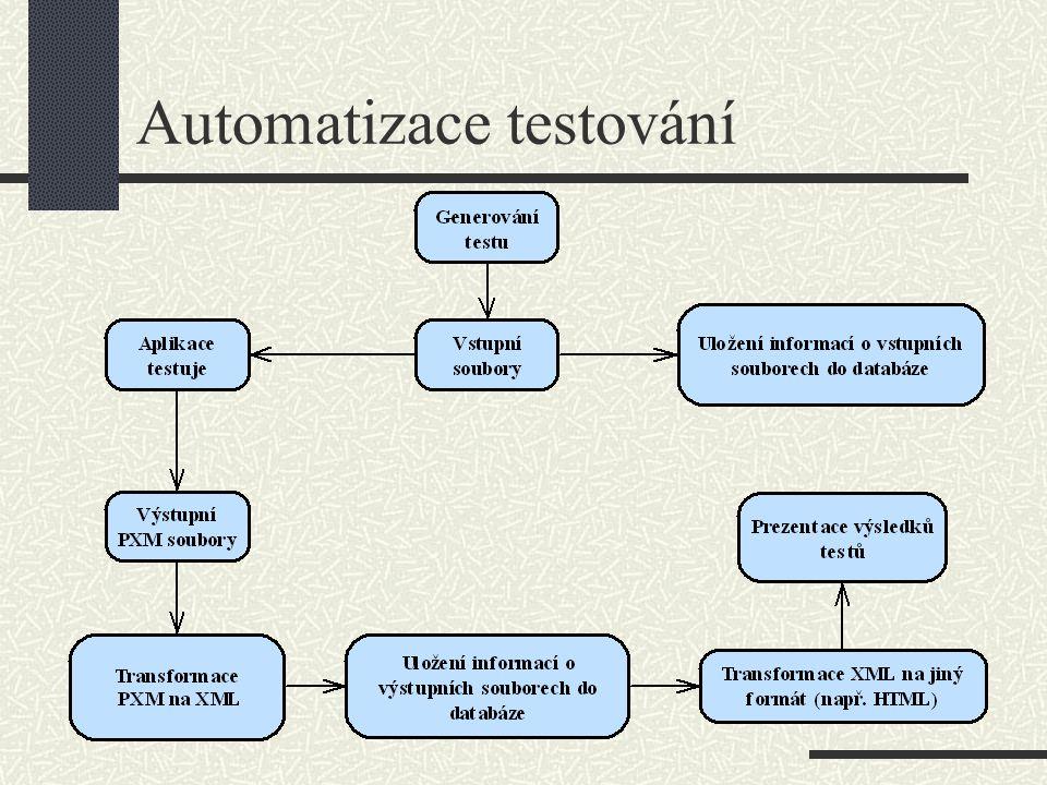 Automatizace testování
