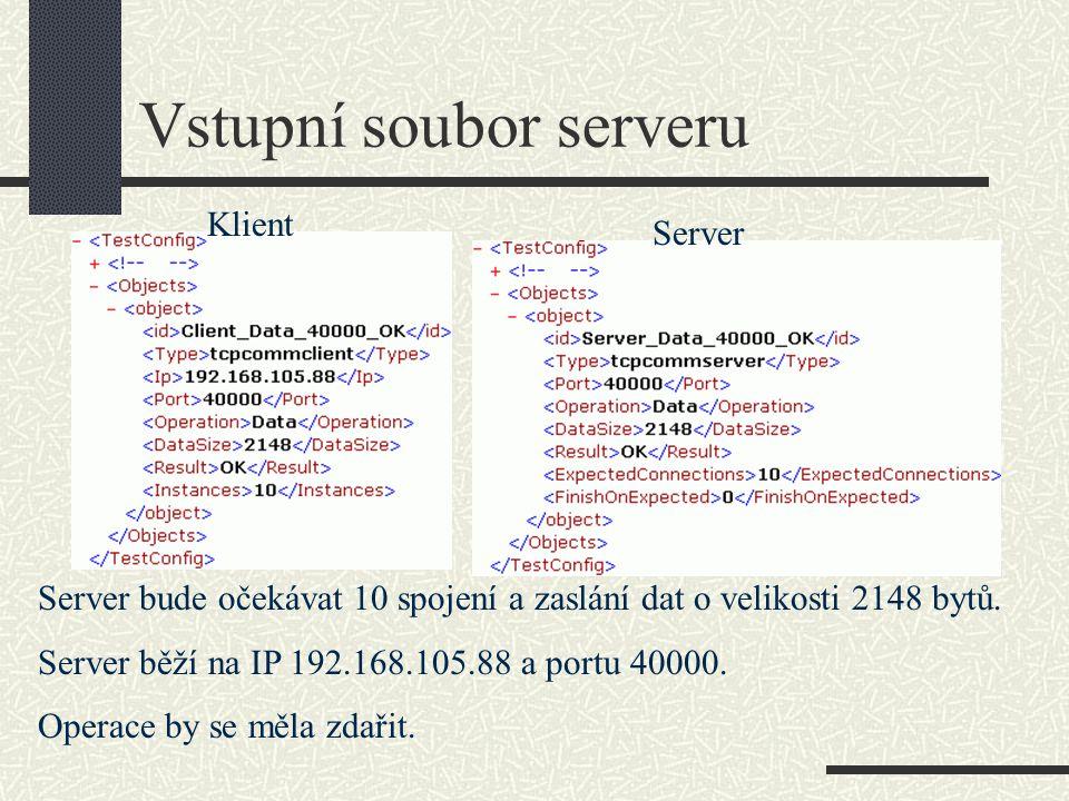 Vstupní soubor serveru Server bude očekávat 10 spojení a zaslání dat o velikosti 2148 bytů.