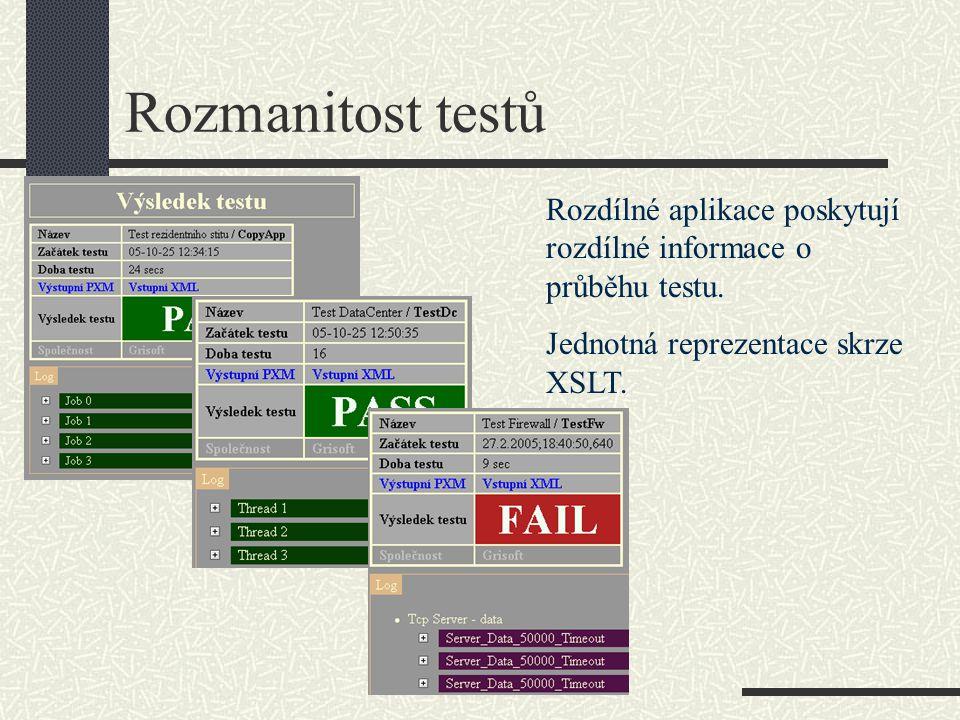 Rozmanitost testů Rozdílné aplikace poskytují rozdílné informace o průběhu testu.
