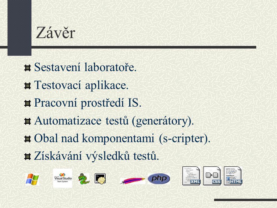 Závěr Sestavení laboratoře. Testovací aplikace. Pracovní prostředí IS.