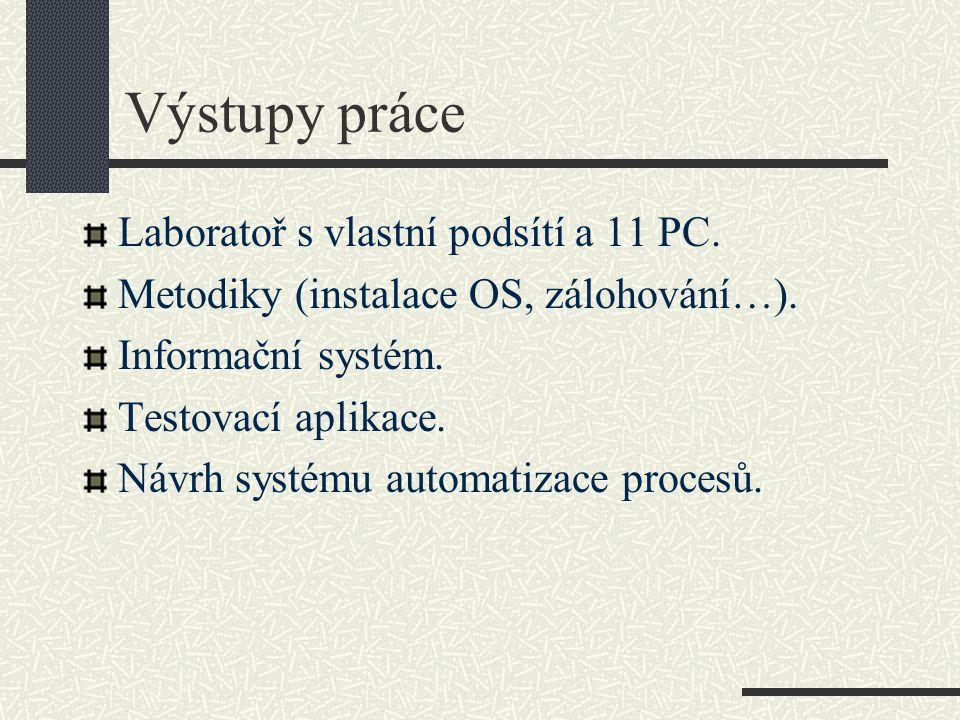 Výstupy práce Laboratoř s vlastní podsítí a 11 PC.