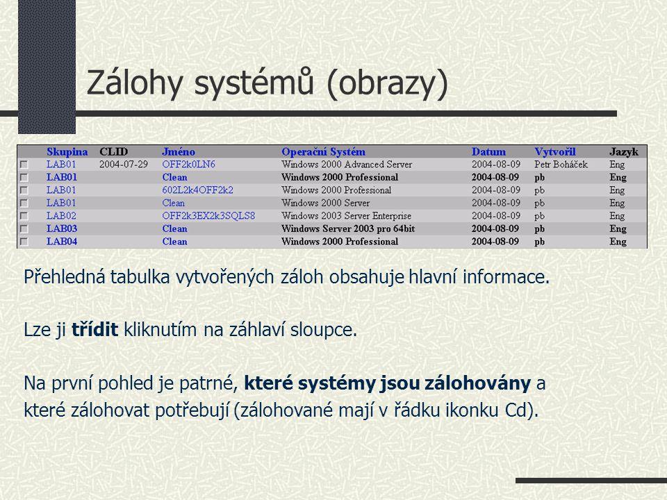 Zálohy systémů (obrazy) Přehledná tabulka vytvořených záloh obsahuje hlavní informace.