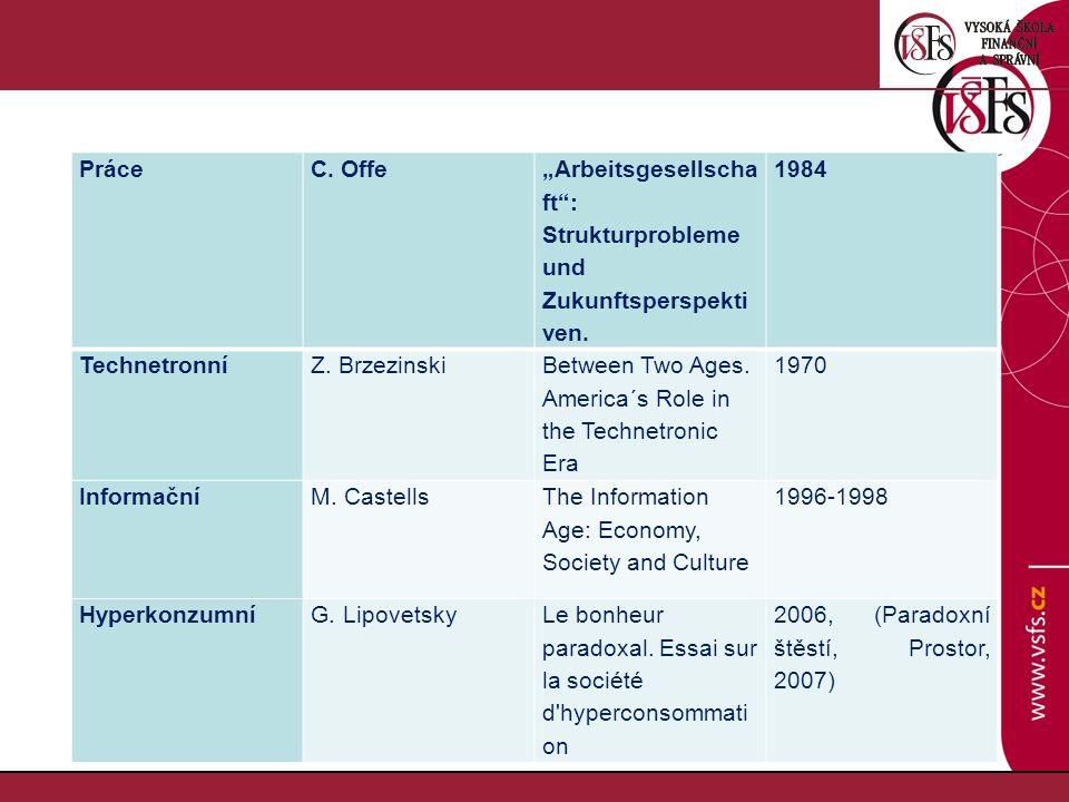 "10. PráceC. Offe ""Arbeitsgesellscha ft"": Strukturprobleme und Zukunftsperspekti ven. 1984 TechnetronníZ. Brzezinski Between Two Ages. America´s Role i"