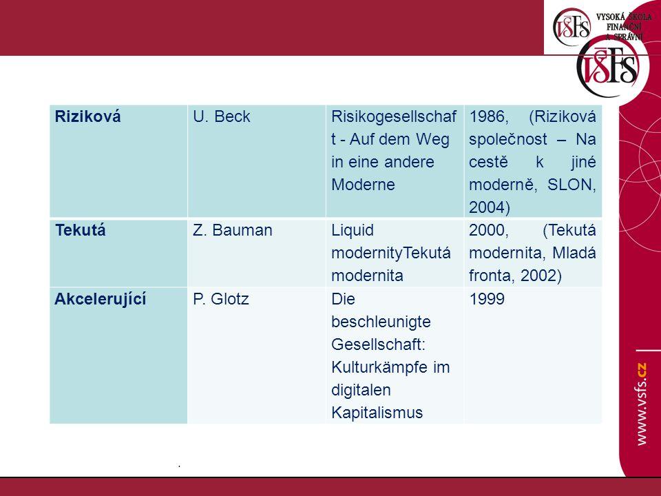 . RizikováU. Beck Risikogesellschaf t - Auf dem Weg in eine andere Moderne 1986, (Riziková společnost – Na cestě k jiné moderně, SLON, 2004) TekutáZ.