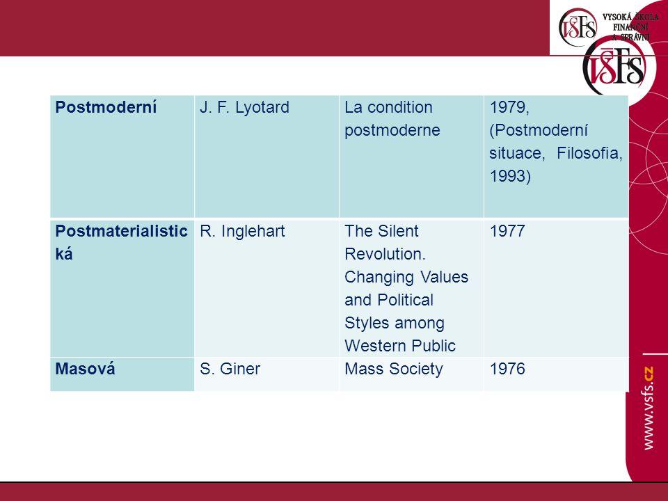 PostmoderníJ. F. Lyotard La condition postmoderne 1979, (Postmoderní situace, Filosofia, 1993) Postmaterialistic ká R. Inglehart The Silent Revolution