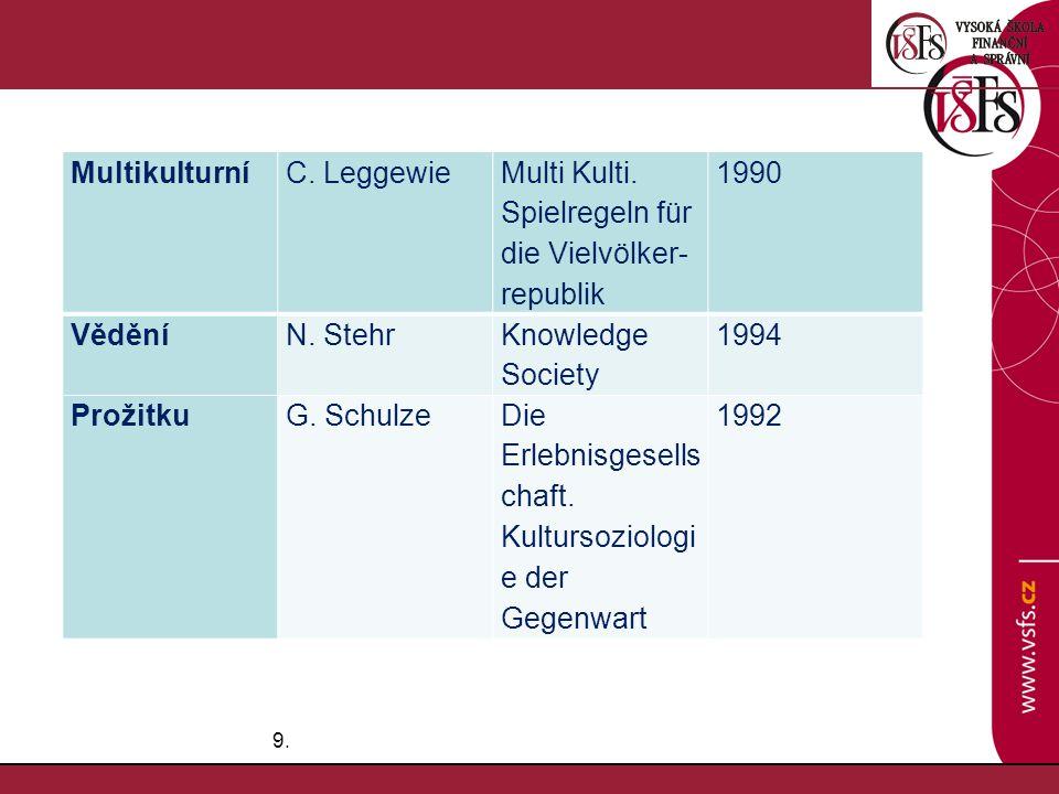 9.9.MultikulturníC. Leggewie Multi Kulti. Spielregeln für die Vielvölker- republik 1990 VěděníN.