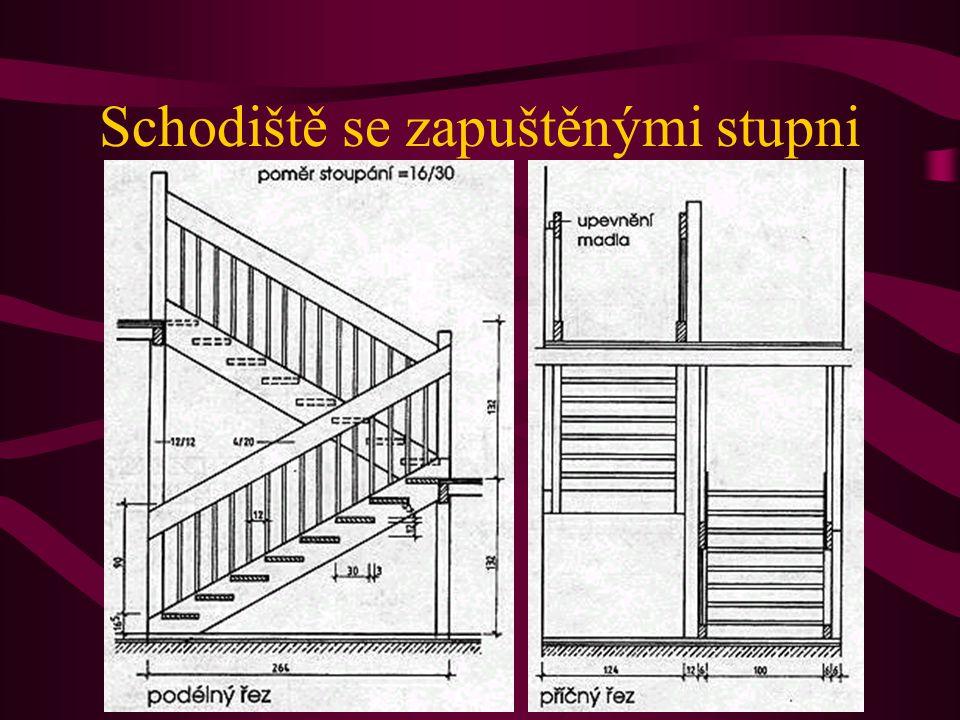Schodiště se zapuštěnými stupni U schodišť se zapuštěnými stupni rozlišujeme plně zapuštěné stupně, kdy jsou zapuštěny do schodnic stupnice i podstupn