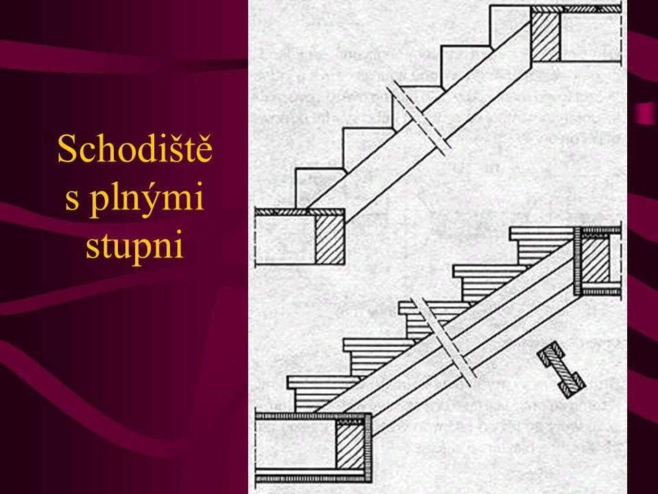 Schodiště se zapuštěnými stupni U schodišť se zapuštěnými stupni rozlišujeme plně zapuštěné stupně, kdy jsou zapuštěny do schodnic stupnice i podstupnice, nebo polozapuštěné, u kterých jsou zapuštěny stupnice a podstupnice se nezapouští.
