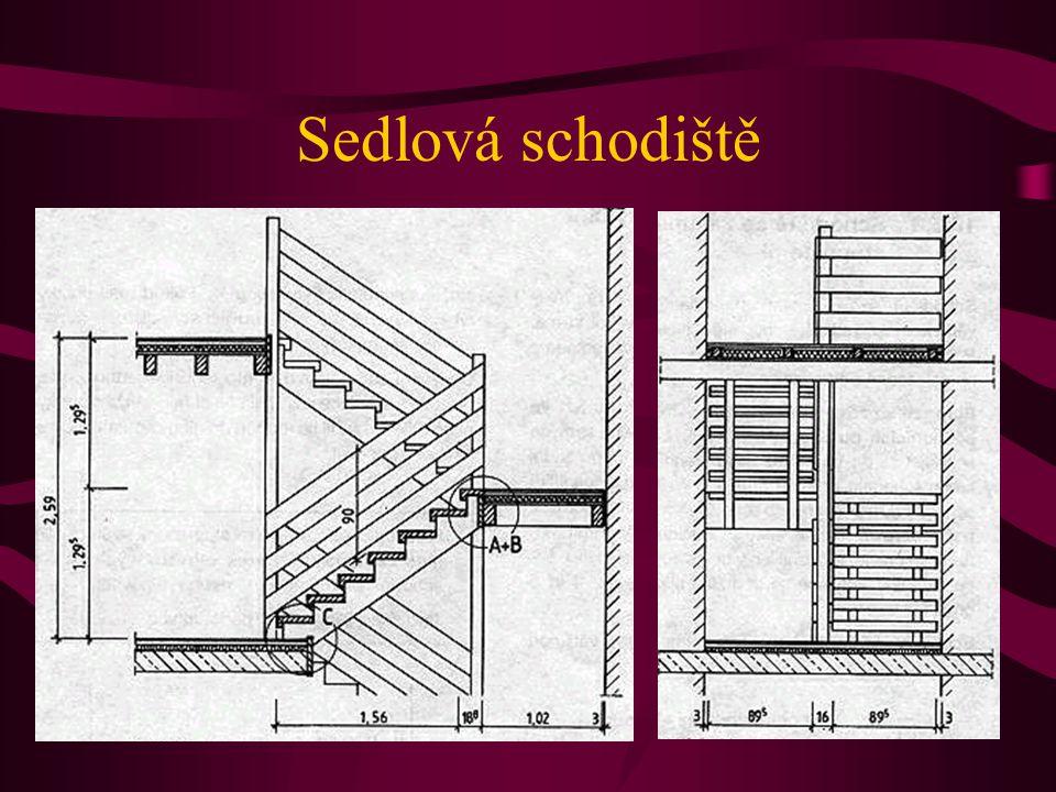 Sedlová schodiště Zejména u stupnic točitých schodišť dbáme na to, aby vlákna dřeva probíhala rovnoběžně s přední hranou stupně. Díky jednoduché výrob