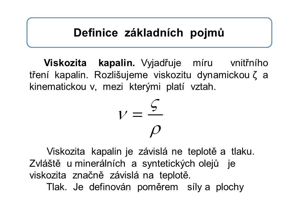 Definice základních pojmů Viskozita kapalin. Vyjadřuje míru vnitřního tření kapalin.