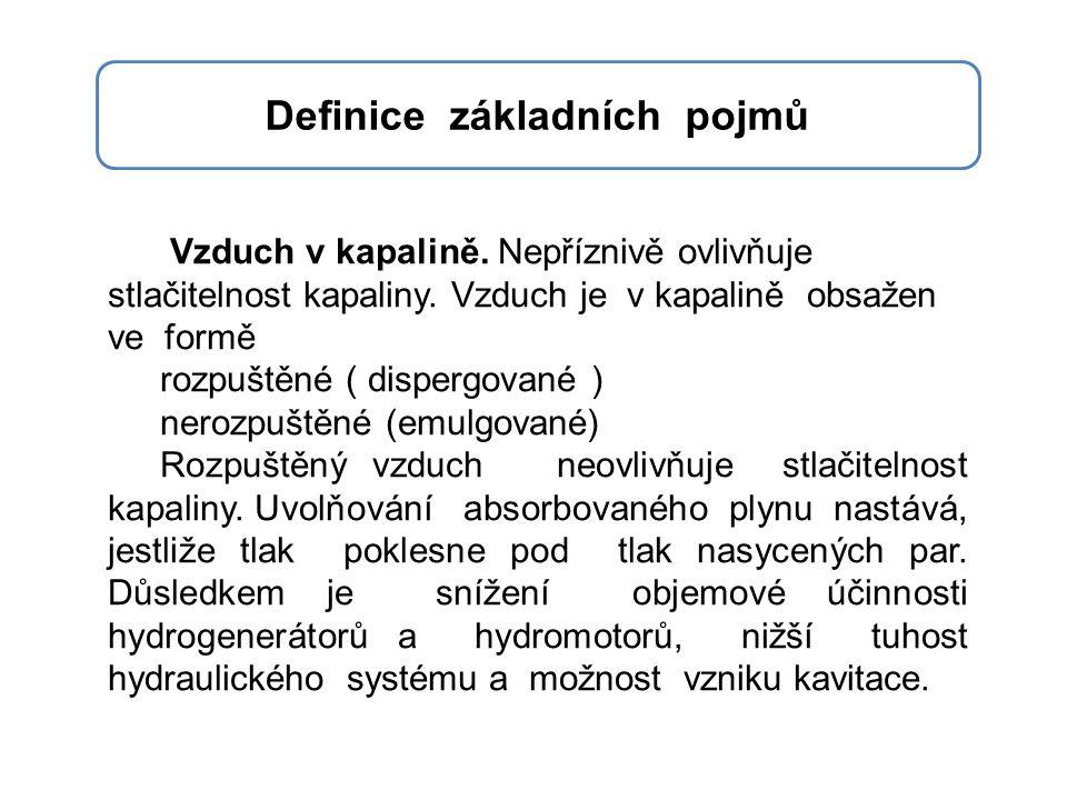 Definice základních pojmů Vzduch v kapalině. Nepříznivě ovlivňuje stlačitelnost kapaliny.