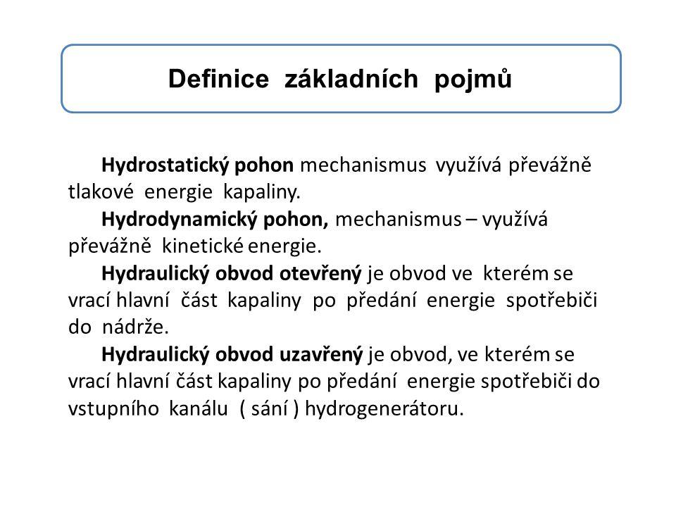 Hydrostatický pohon mechanismus využívá převážně tlakové energie kapaliny.