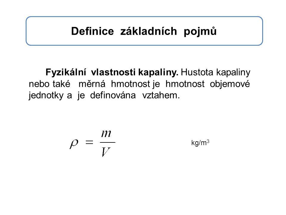 Fyzikální vlastnosti kapaliny.