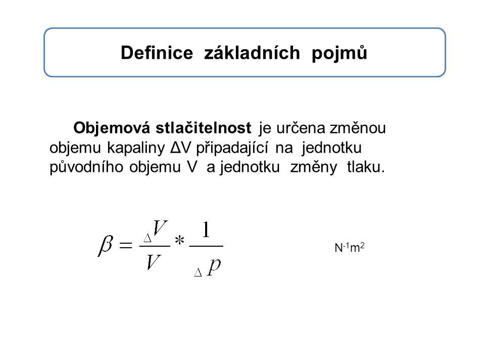 Definice základních pojmů Objemová stlačitelnost je určena změnou objemu kapaliny ΔV připadající na jednotku původního objemu V a jednotku změny tlaku.
