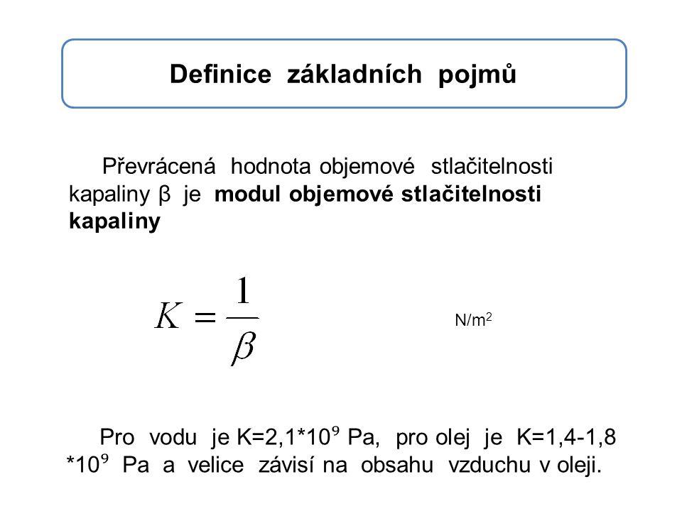 Definice základních pojmů Převrácená hodnota objemové stlačitelnosti kapaliny β je modul objemové stlačitelnosti kapaliny N/m 2 Pro vodu je K=2,1*10 ⁹ Pa, pro olej je K=1,4-1,8 *10 ⁹ Pa a velice závisí na obsahu vzduchu v oleji.