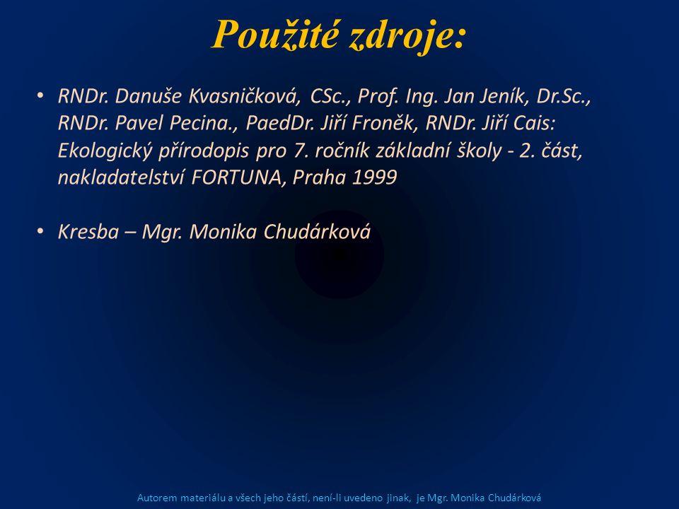 Použité zdroje: Autorem materiálu a všech jeho částí, není-li uvedeno jinak, je Mgr. Monika Chudárková RNDr. Danuše Kvasničková, CSc., Prof. Ing. Jan