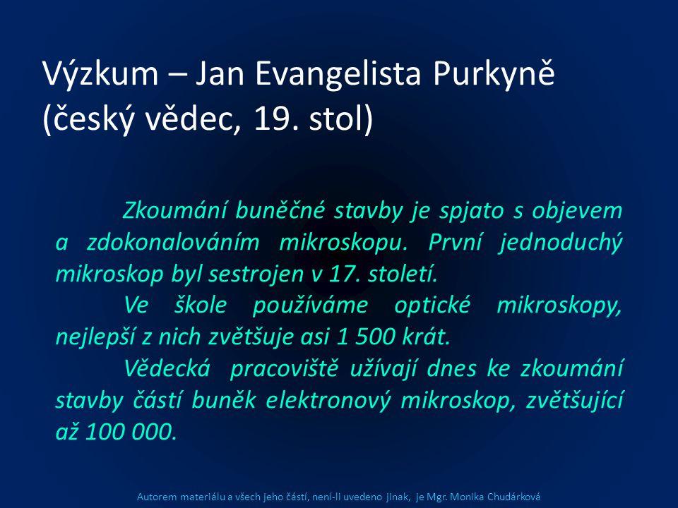 Autorem materiálu a všech jeho částí, není-li uvedeno jinak, je Mgr. Monika Chudárková Výzkum – Jan Evangelista Purkyně (český vědec, 19. stol) Zkoumá