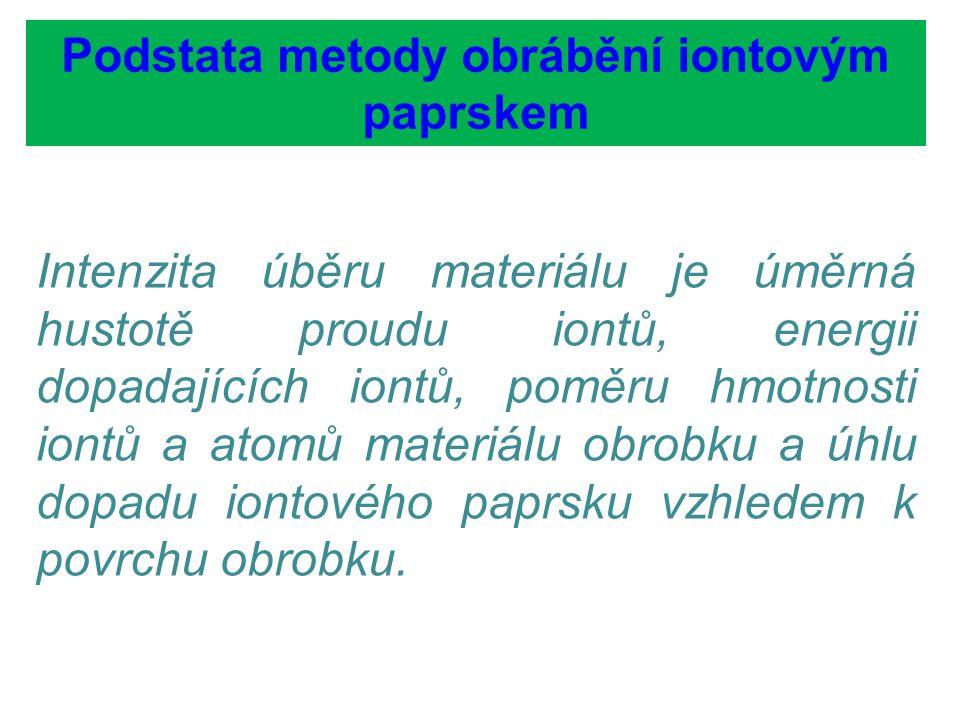Podstata metody obrábění iontovým paprskem Intenzita úběru materiálu je úměrná hustotě proudu iontů, energii dopadajících iontů, poměru hmotnosti iont