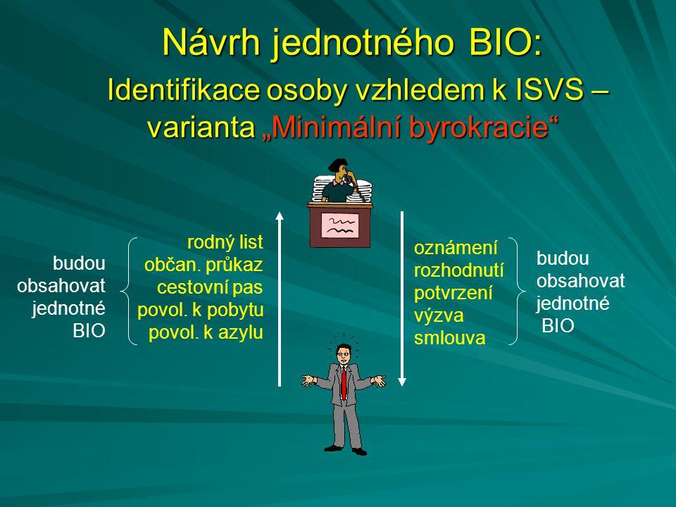 """Návrh jednotného BIO: Identifikace osoby vzhledem k ISVS – varianta """"Minimální byrokracie"""" rodný list občan. průkaz cestovní pas povol. k pobytu povol"""