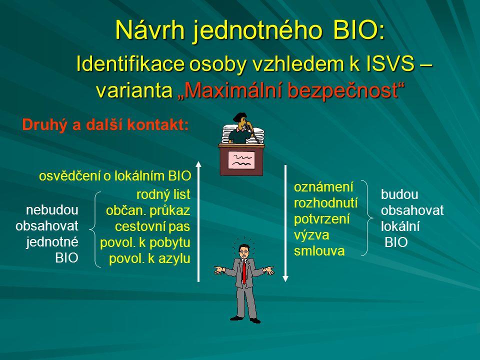 """Návrh jednotného BIO: Identifikace osoby vzhledem k ISVS – varianta """"Maximální bezpečnost"""" rodný list občan. průkaz cestovní pas povol. k pobytu povol"""
