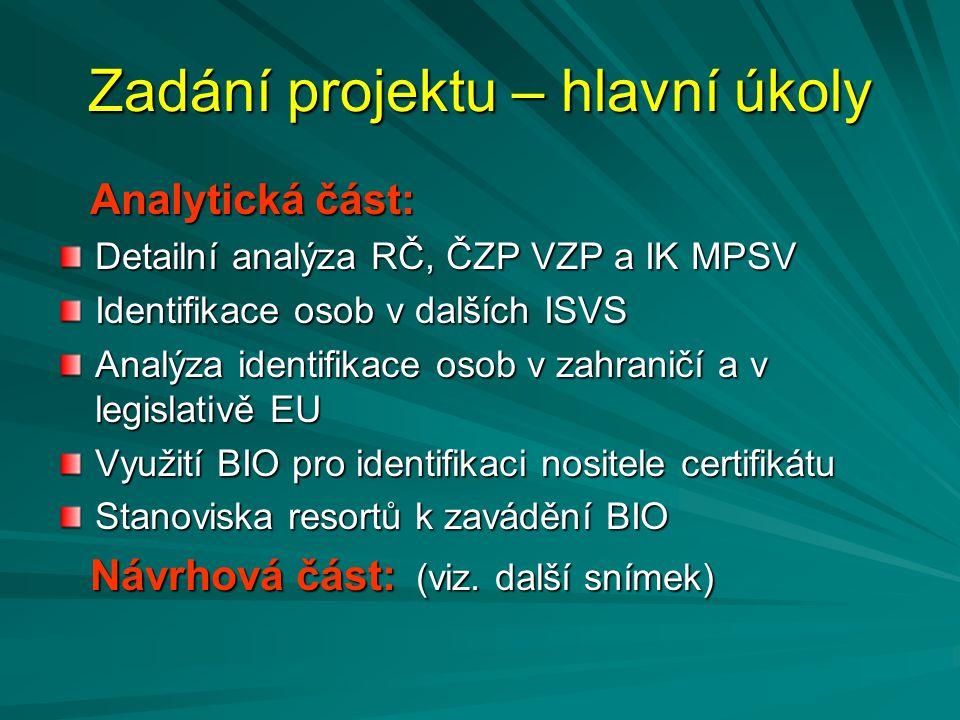 Zadání projektu – hlavní úkoly Analytická část: Analytická část: Detailní analýza RČ, ČZP VZP a IK MPSV Identifikace osob v dalších ISVS Analýza ident