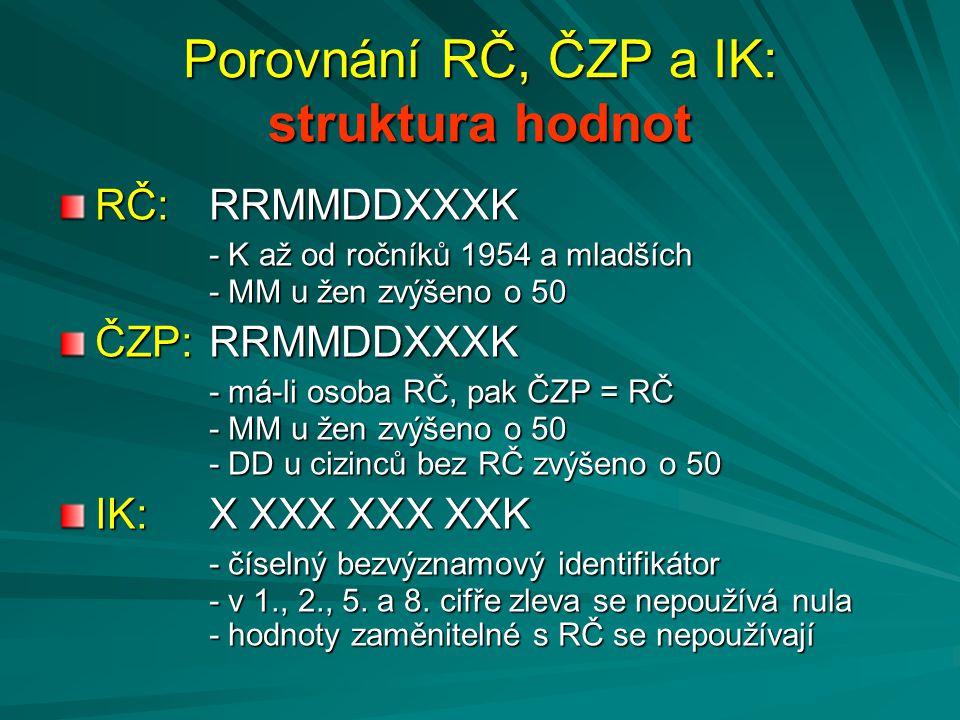 Porovnání RČ, ČZP a IK: struktura hodnot RČ:RRMMDDXXXK - K až od ročníků 1954 a mladších - MM u žen zvýšeno o 50 ČZP:RRMMDDXXXK - má-li osoba RČ, pak