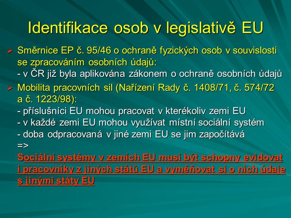 Identifikace osob v legislativě EU  Směrnice EP č. 95/46 o ochraně fyzických osob v souvislosti se zpracováním osobních údajů: - v ČR již byla apliko