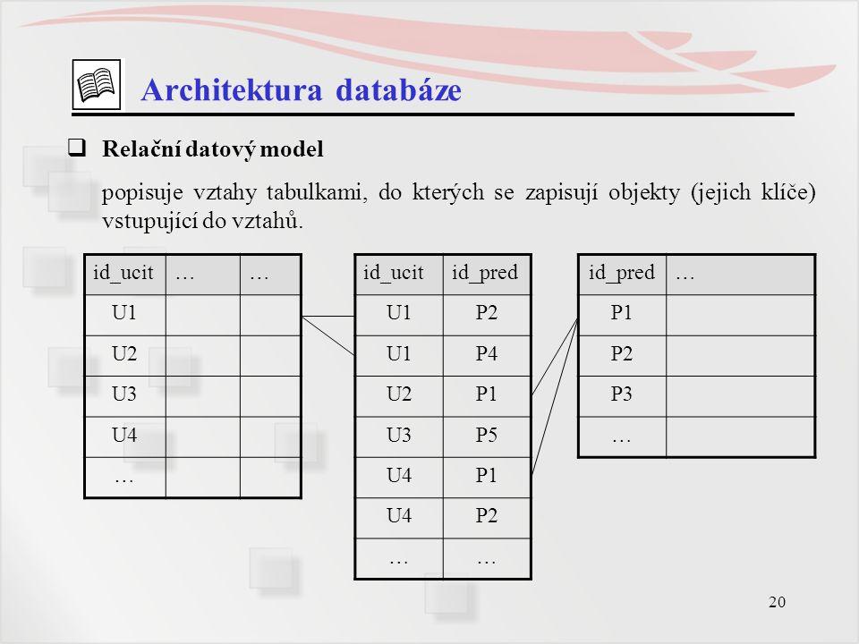 20 Architektura databáze  Relační datový model popisuje vztahy tabulkami, do kterých se zapisují objekty (jejich klíče) vstupující do vztahů. id_ucit