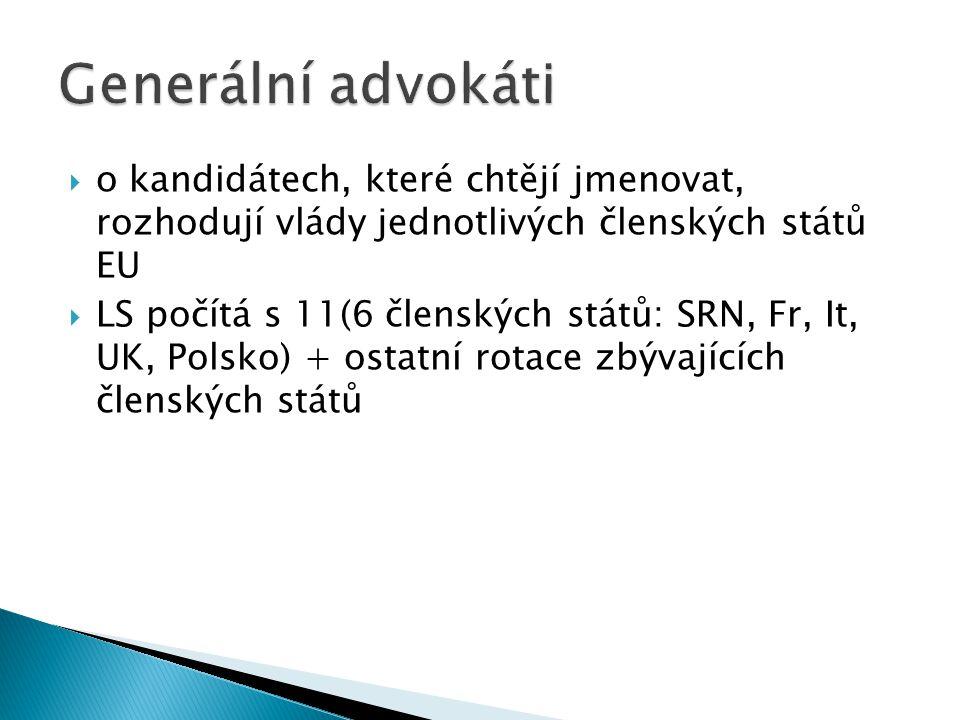  o kandidátech, které chtějí jmenovat, rozhodují vlády jednotlivých členských států EU  LS počítá s 11(6 členských států: SRN, Fr, It, UK, Polsko) + ostatní rotace zbývajících členských států