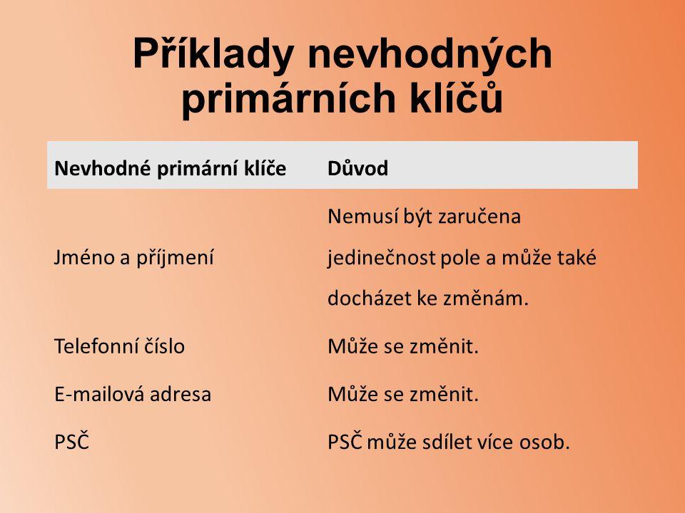 Příklady nevhodných primárních klíčů Nevhodné primární klíčeDůvod Jméno a příjmení Nemusí být zaručena jedinečnost pole a může také docházet ke změnám.