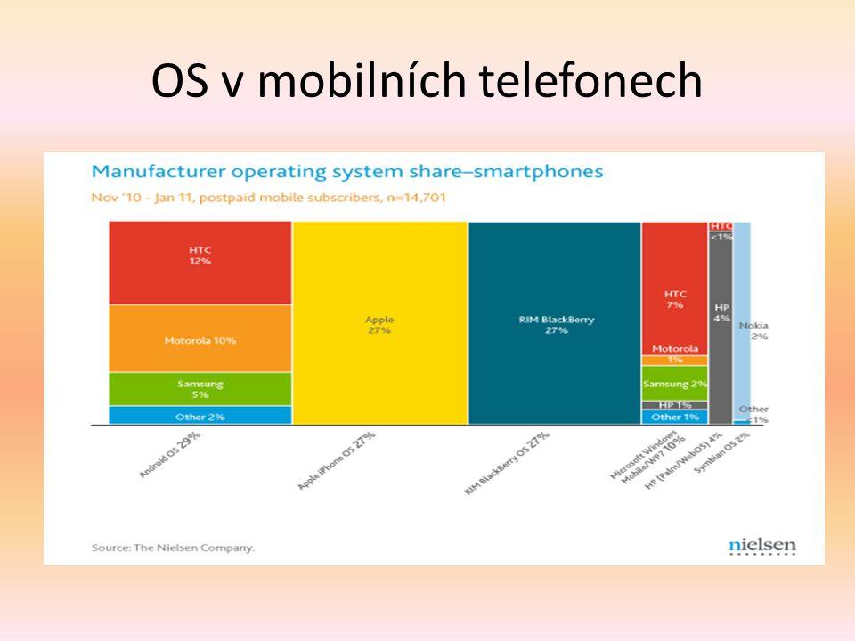 OS v mobilních telefonech