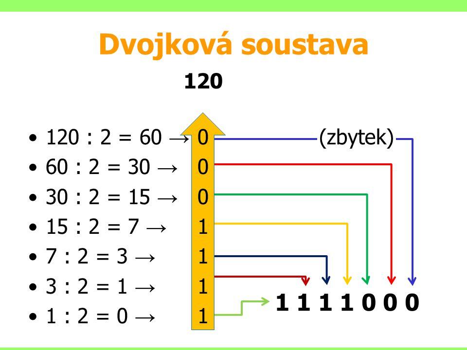 120 : 2 = 60 → 0 (zbytek) 60 : 2 = 30 → 0 30 : 2 = 15 → 0 15 : 2 = 7 → 1 7 : 2 = 3 → 1 3 : 2 = 1 → 1 1 : 2 = 0 → 1 Dvojková soustava 1 1 1 1 0 0 0 120