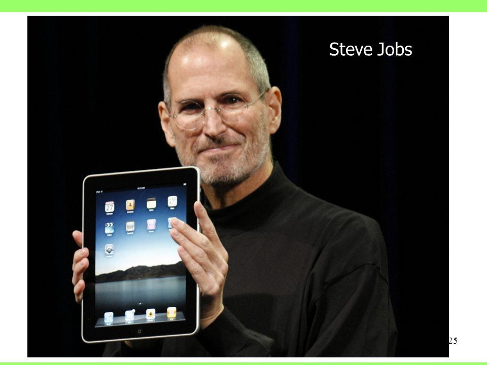 Operační systémy Apple System 1 až System 7.5.5 Mac OS 7.6 Mac OS 8.0, 8.1, 8.5, 8.5.1, 8.6 Mac OS 9.0, 9.0.2, 9.0.3, 9.0.4 Mac OS 9.1, 9.2, 9.2.1, 9.2.2 25 Steve Jobs