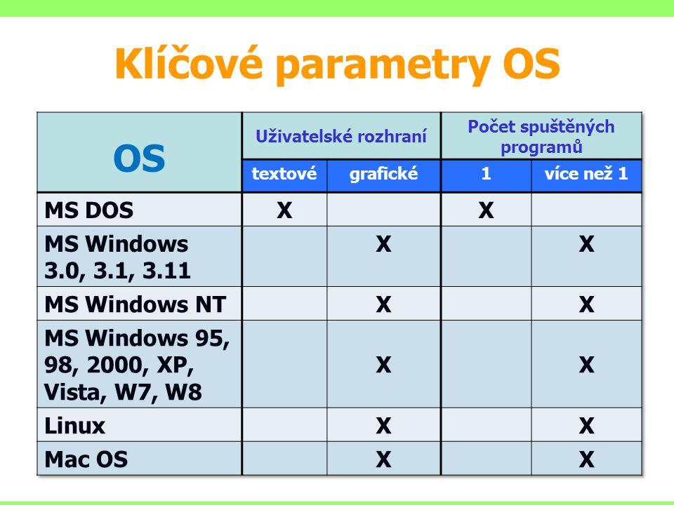 Klíčové parametry OS