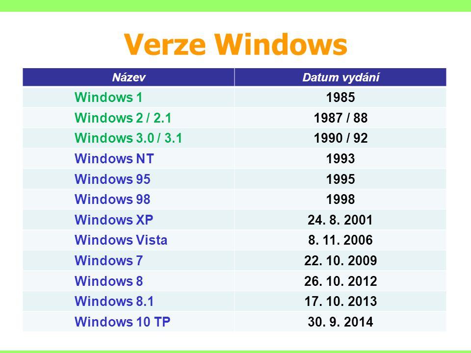 Verze Windows NázevDatum vydání Windows 11985 Windows 2 / 2.11987 / 88 Windows 3.0 / 3.11990 / 92 Windows NT1993 Windows 951995 Windows 981998 Windows XP24.