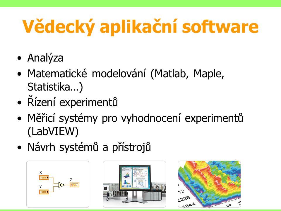 Vědecký aplikační software Analýza Matematické modelování (Matlab, Maple, Statistika…) Řízení experimentů Měřicí systémy pro vyhodnocení experimentů (LabVIEW) Návrh systémů a přístrojů