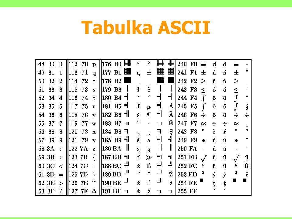 Číselné soustavy Desítková Binární Osmičková Šestnáctková …