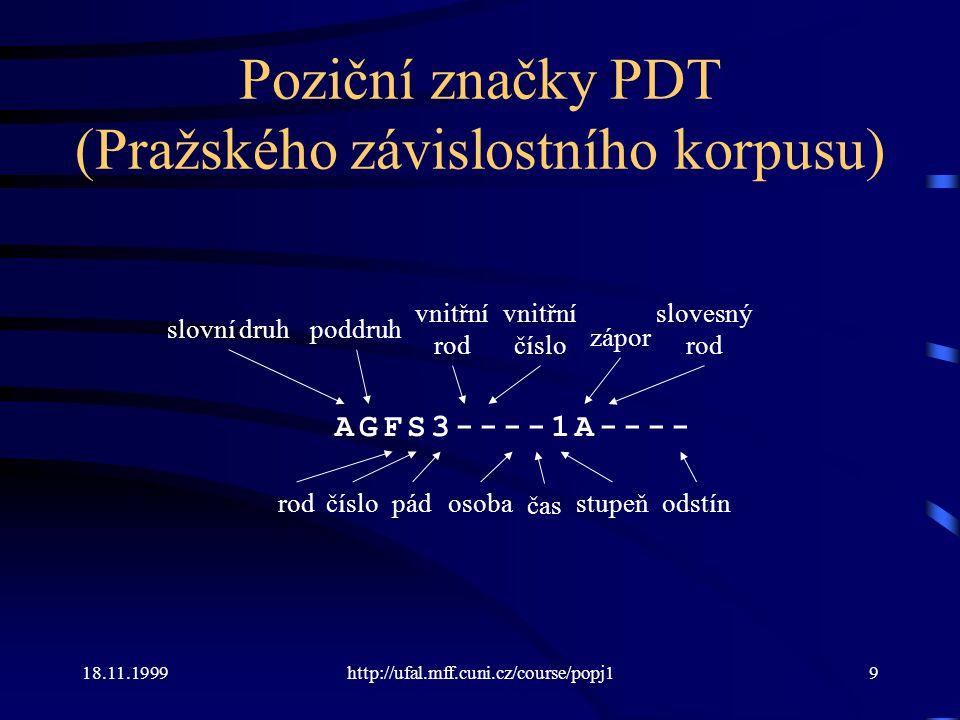 18.11.1999http://ufal.mff.cuni.cz/course/popj120 Morfologická analýza a značkování Analýza: A +  2 (L, T) Syntéza:(L, T)  A + Značkování: A +  (L, T) resp.2 (L, T), Kontexty  (L, T) Značkování (tagging) je zjednoznačnění morfologické analýzy.