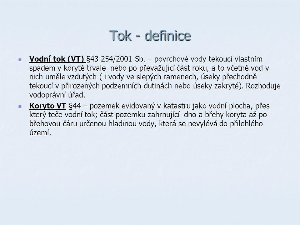 Tok - definice Vodní tok (VT) §43 254/2001 Sb.