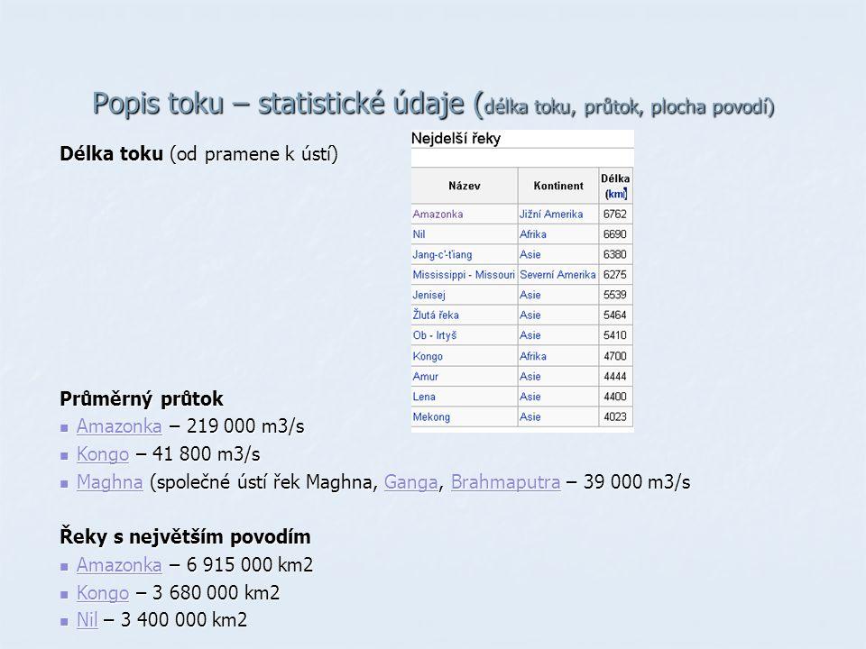 Popis toku – statistické údaje ( délka toku, průtok, plocha povodí) Délka toku (od pramene k ústí) Průměrný průtok Amazonka – 219 000 m3/s Amazonka – 219 000 m3/s Amazonka Kongo – 41 800 m3/s Kongo – 41 800 m3/s Kongo Maghna (společné ústí řek Maghna, Ganga, Brahmaputra – 39 000 m3/s Maghna (společné ústí řek Maghna, Ganga, Brahmaputra – 39 000 m3/s MaghnaGangaBrahmaputra MaghnaGangaBrahmaputra Řeky s největším povodím Amazonka – 6 915 000 km2 Amazonka – 6 915 000 km2 Amazonka Kongo – 3 680 000 km2 Kongo – 3 680 000 km2 Kongo Nil – 3 400 000 km2 Nil – 3 400 000 km2 Nil
