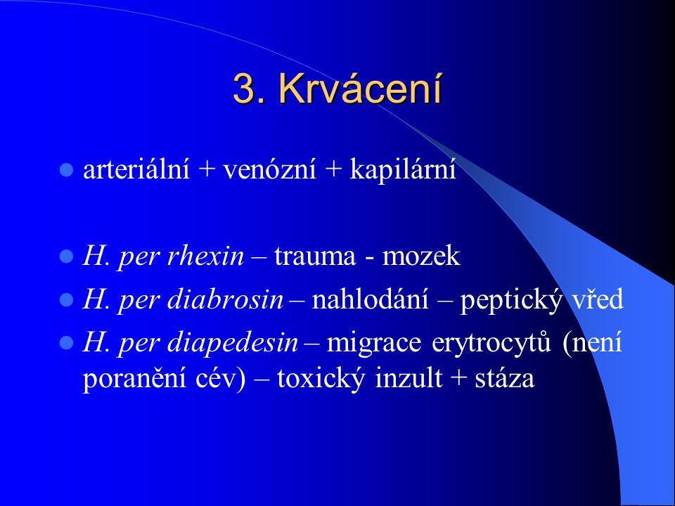 3. Krvácení arteriální + venózní + kapilární H. per rhexin – trauma - mozek H. per diabrosin – nahlodání – peptický vřed H. per diapedesin – migrace e