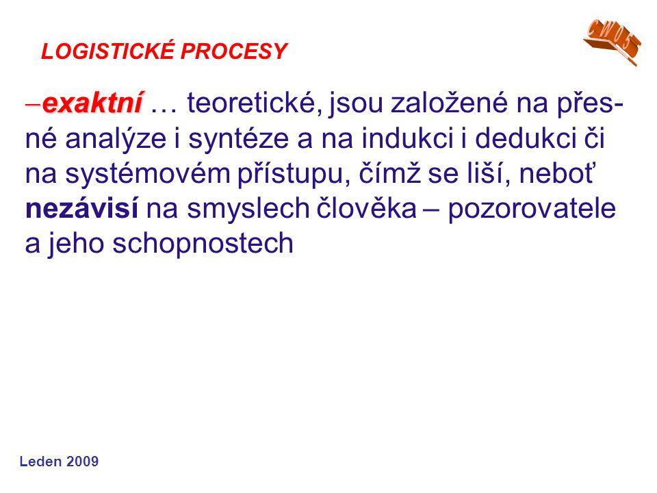Leden 2009  exaktní  exaktní … teoretické, jsou založené na přes- né analýze i syntéze a na indukci i dedukci či na systémovém přístupu, čímž se liš