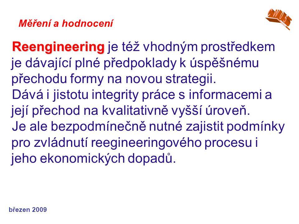 březen 2009 Reengineering Reengineering je též vhodným prostředkem je dávající plné předpoklady k úspěšnému přechodu formy na novou strategii. Dává i