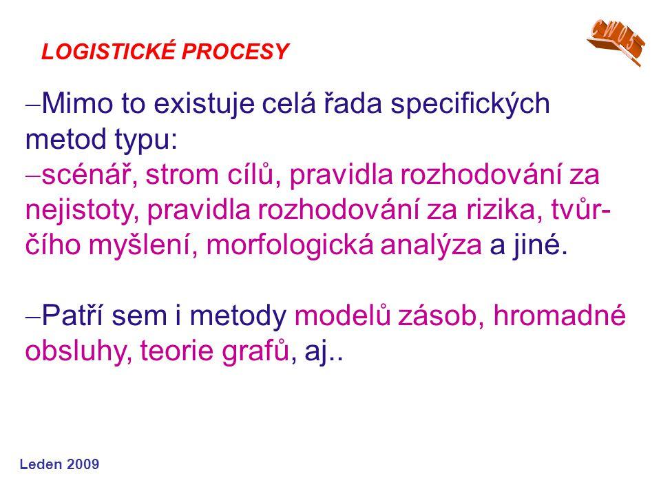 Leden 2009  Mimo to existuje celá řada specifických metod typu:  scénář, strom cílů, pravidla rozhodování za nejistoty, pravidla rozhodování za rizika, tvůr- čího myšlení, morfologická analýza a jiné.