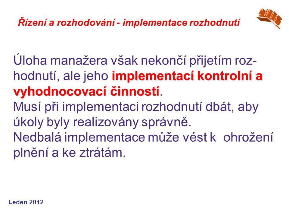 Leden 2012 Řízení a rozhodování - implementace rozhodnutí implementací kontrolní a vyhodnocovací činností Úloha manažera však nekončí přijetím roz- ho