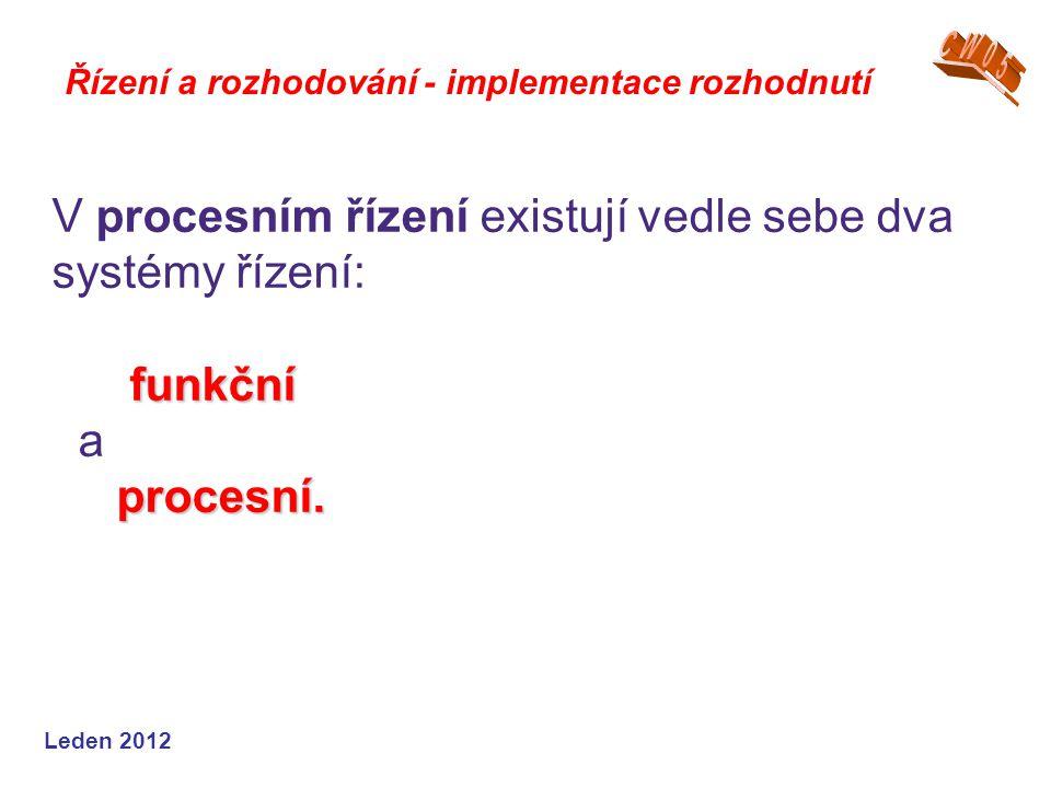Leden 2012 V procesním řízení existují vedle sebe dva systémy řízení: funkční a procesní. Řízení a rozhodování - implementace rozhodnutí